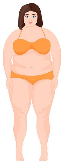 How to Dress a Plus Size Apple Body Type